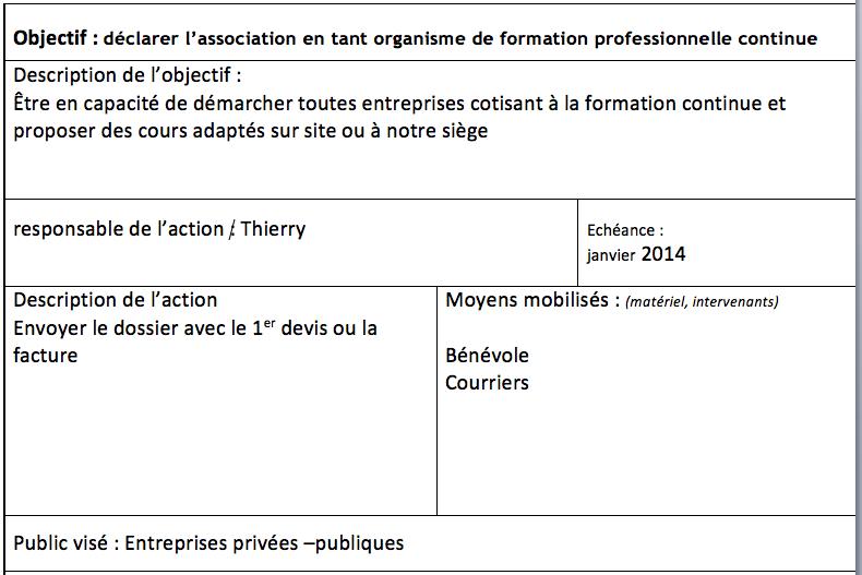 fiche-action-2