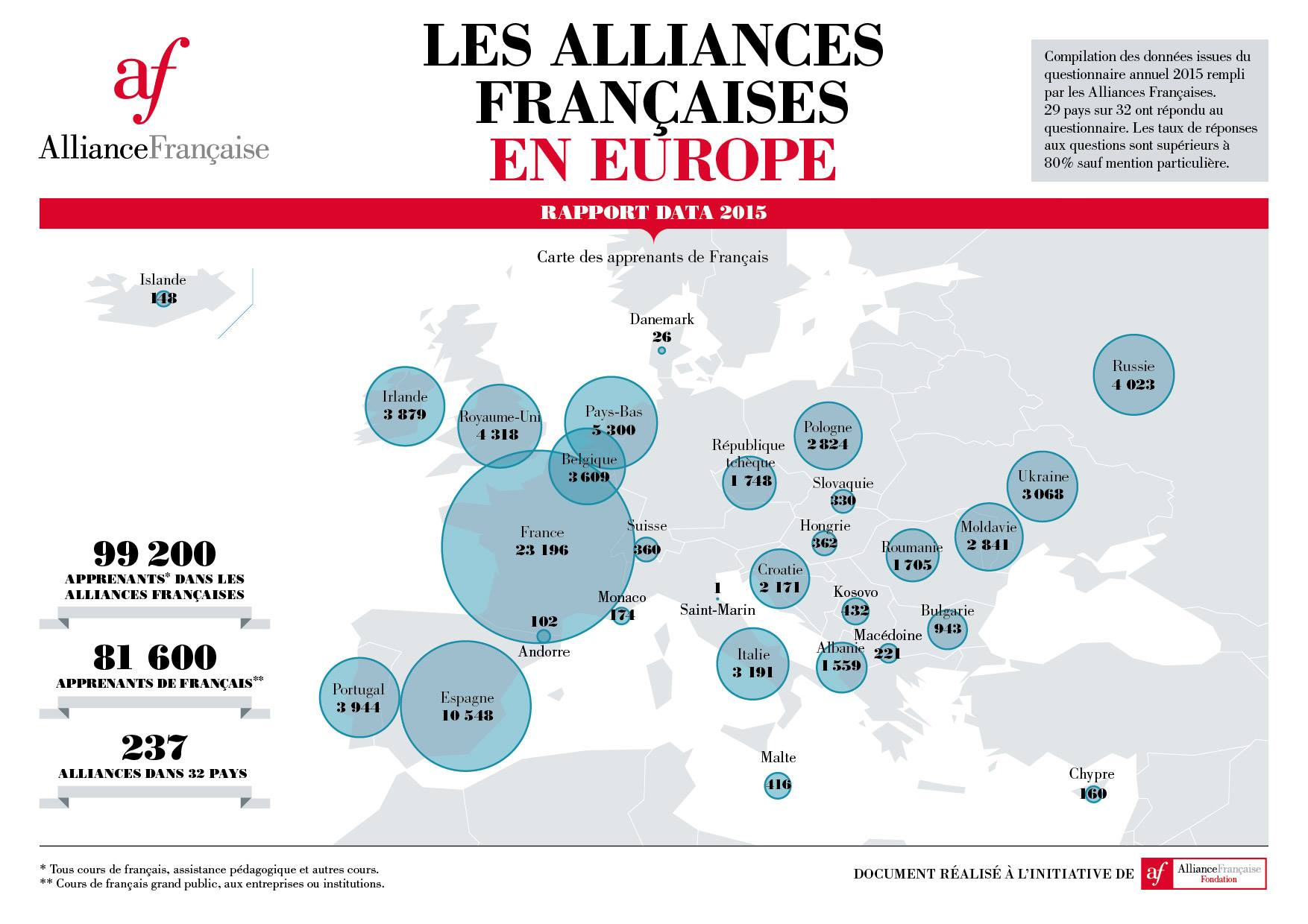 alliances-francaises-europe-lecafedufle